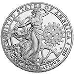 Platinum & Palladium: Historical Prices Into 2015